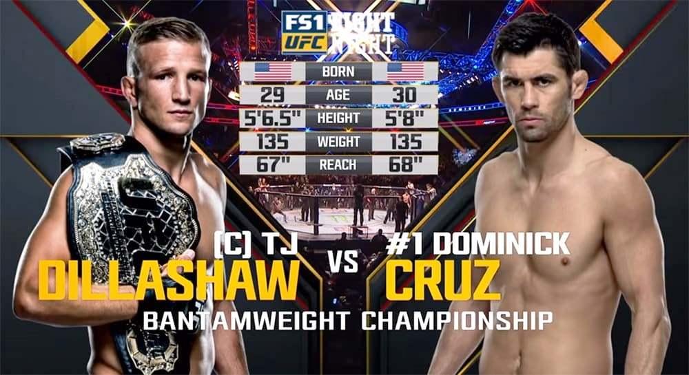 TJ Dillashaw vs. Dominic Cruz