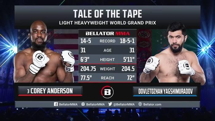 Corey Anderson vs. Dovletdzhan Yagshimuradov at Bellator 257