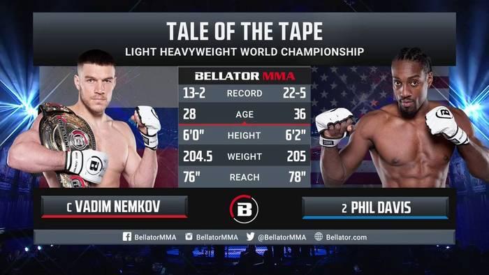 Fight video Vadim Nemkov vs Phil Davis 04.17.2021 Bellator 257
